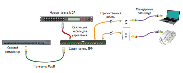 mapit_mapit-g2-master-and-distribution-control-panels_M-ICM_sheme.jpg